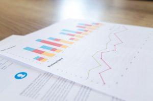 Μερικές σκέψεις για τις διακυμάνσεις των τιμών των χρηματιστηριακών προϊόντων